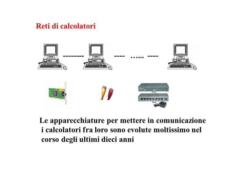 Reti di calcolatori ------------ Le apparecchiature per mettere in comunicazione i calcolatori fra loro sono evolute moltissimo nel corso degli ultimi