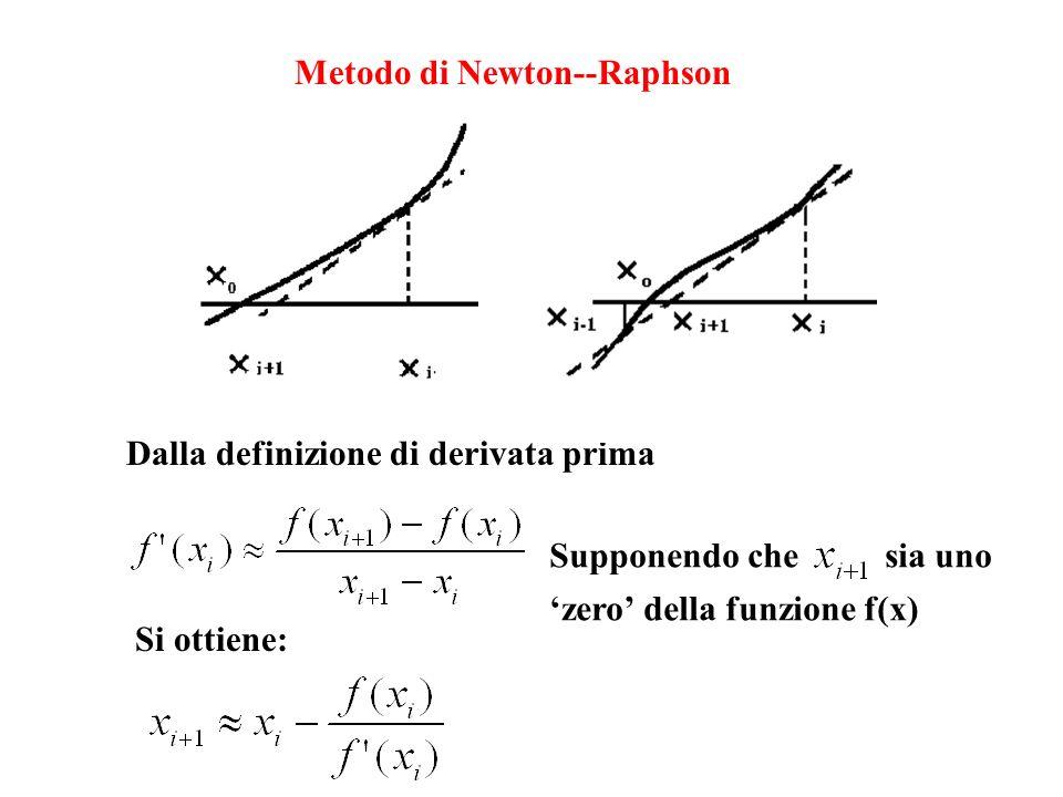 Metodo di Newton--Raphson Dalla definizione di derivata prima Si ottiene: Supponendo che sia uno zero della funzione f(x)