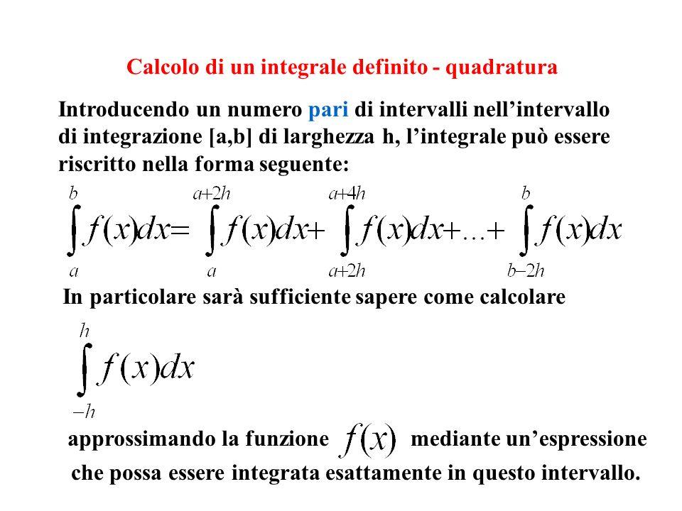 Calcolo di un integrale definito - quadratura In particolare sarà sufficiente sapere come calcolare approssimando la funzionemediante unespressione ch