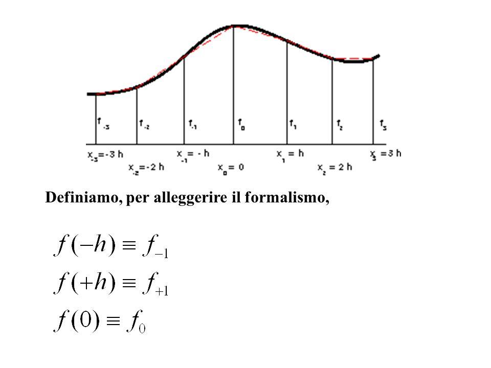 Definiamo, per alleggerire il formalismo,
