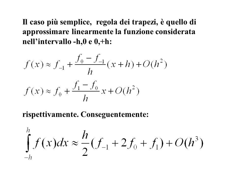 Il caso più semplice, regola dei trapezi, è quello di approssimare linearmente la funzione considerata nellintervallo -h,0 e 0,+h: rispettivamente. Co