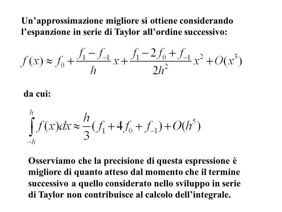 Unapprossimazione migliore si ottiene considerando lespanzione in serie di Taylor allordine successivo: da cui: Osserviamo che la precisione di questa