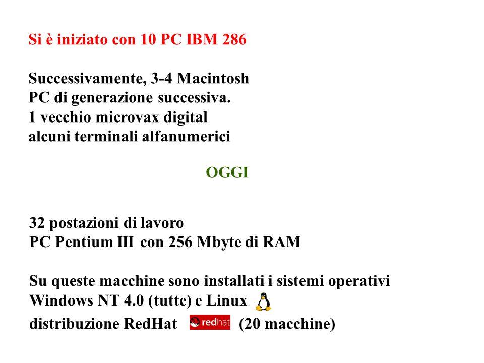 Si è iniziato con 10 PC IBM 286 Successivamente, 3-4 Macintosh PC di generazione successiva. 1 vecchio microvax digital alcuni terminali alfanumerici