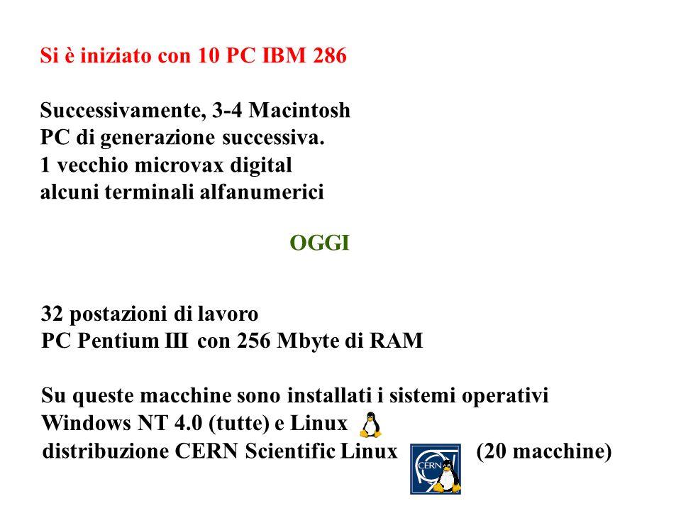 Si è iniziato con 10 PC IBM 286 Successivamente, 3-4 Macintosh PC di generazione successiva.