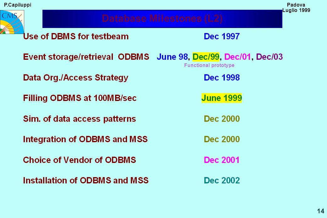 P.Capiluppi 14 Padova Luglio 1999 Database Milestones (L2) Functional prototype