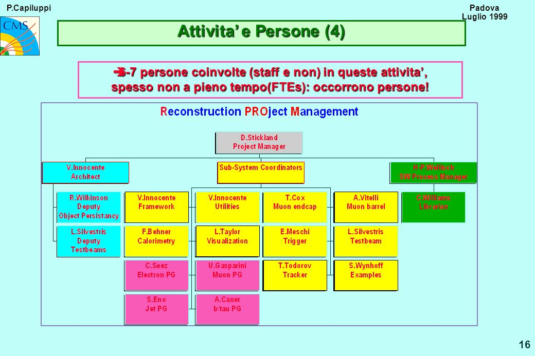 P.Capiluppi 16 Padova Luglio 1999 Attivita e Persone (4) è6-7 persone coinvolte (staff e non) in queste attivita, spesso non a pieno tempo(FTEs): occo
