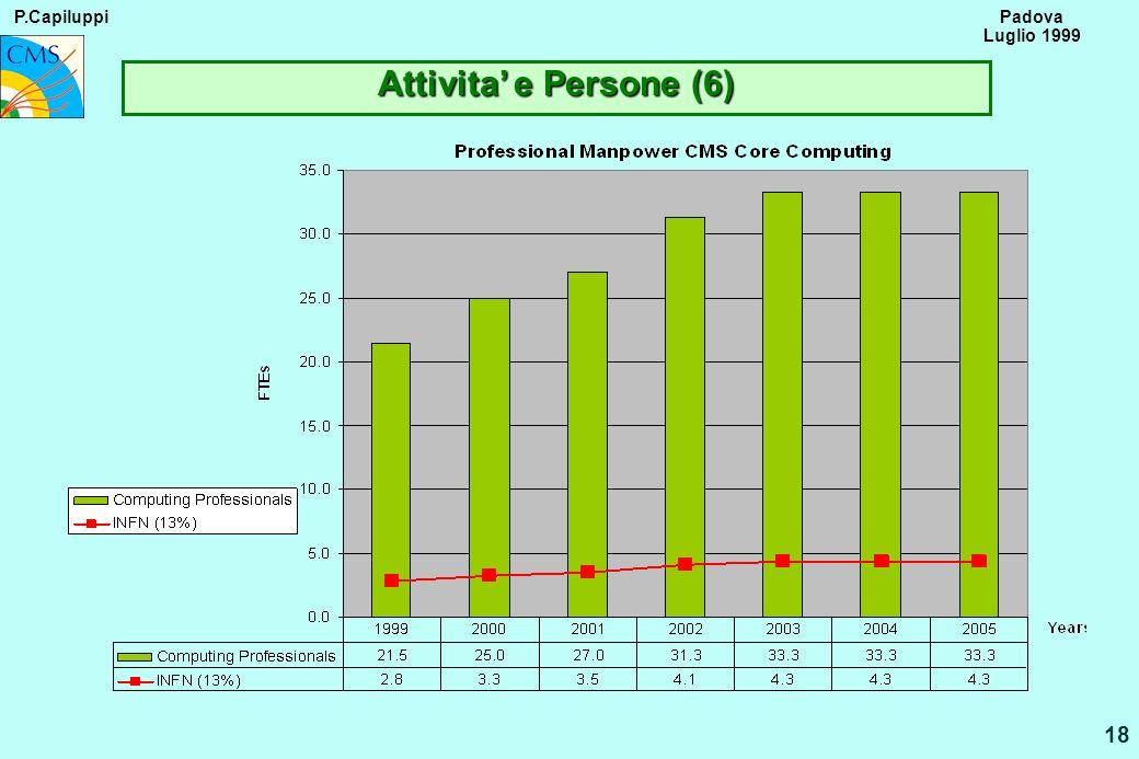 P.Capiluppi 18 Padova Luglio 1999 Attivita e Persone (6)