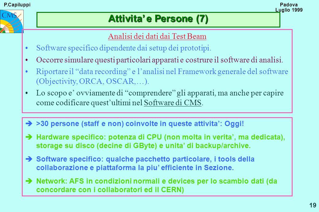 P.Capiluppi 19 Padova Luglio 1999 Attivita e Persone (7) Analisi dei dati dai Test Beam Software specifico dipendente dai setup dei prototipi. Occorre