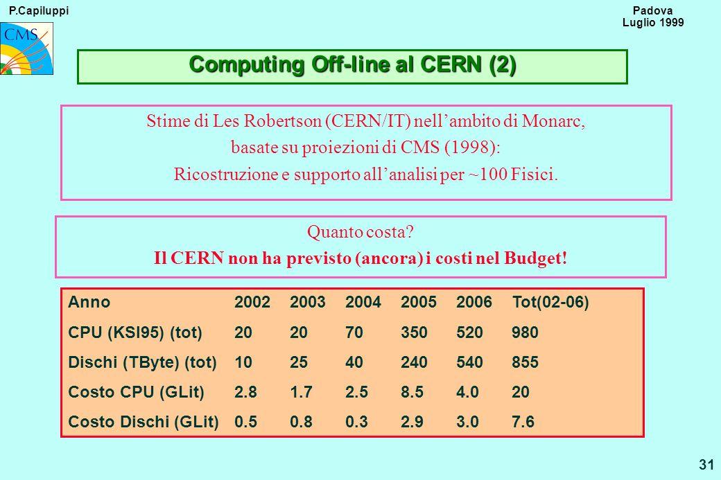 P.Capiluppi 31 Padova Luglio 1999 Computing Off-line al CERN (2) Stime di Les Robertson (CERN/IT) nellambito di Monarc, basate su proiezioni di CMS (1