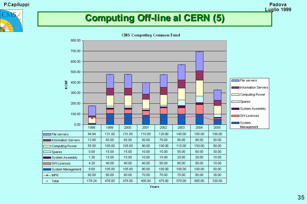 P.Capiluppi 35 Padova Luglio 1999 Computing Off-line al CERN (5)