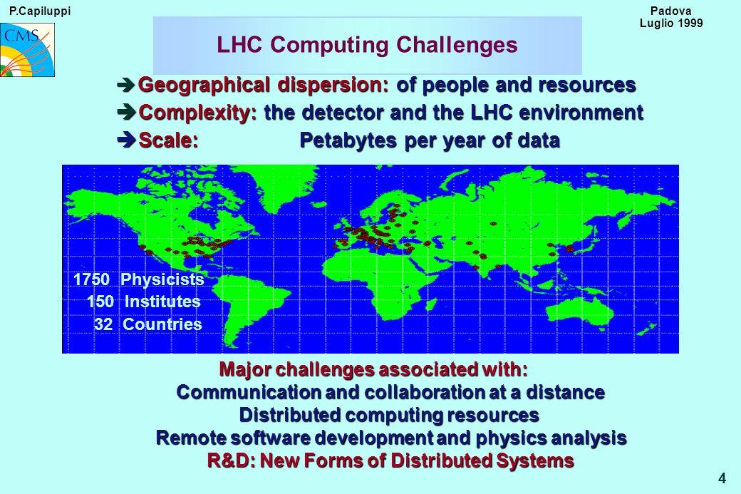 P.Capiluppi 15 Padova Luglio 1999 Attivita e Persone (3) (CORE Software) Sviluppo Software 2: Attivita centrali (CORE Software) Simulazione CMSIM in FORTRAN (in attesa di Geant4).