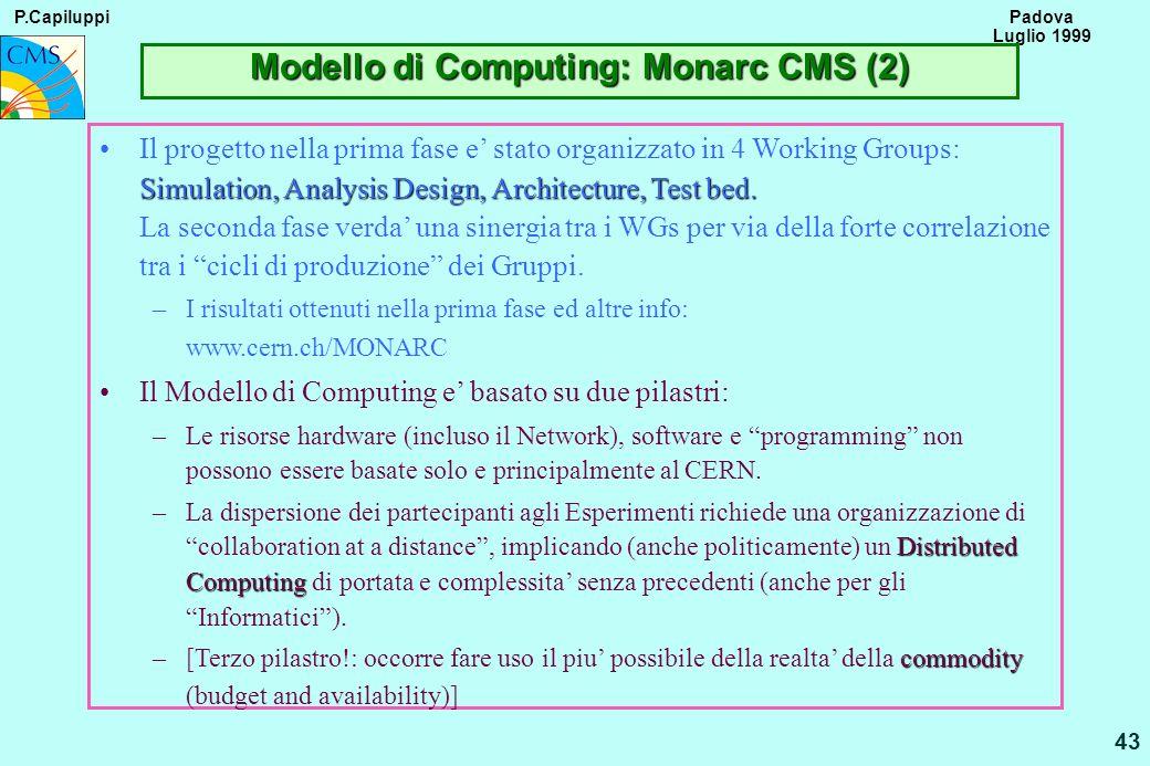 P.Capiluppi 43 Padova Luglio 1999 Modello di Computing: Monarc CMS (2) Simulation, Analysis Design, Architecture, Test bed.Il progetto nella prima fas