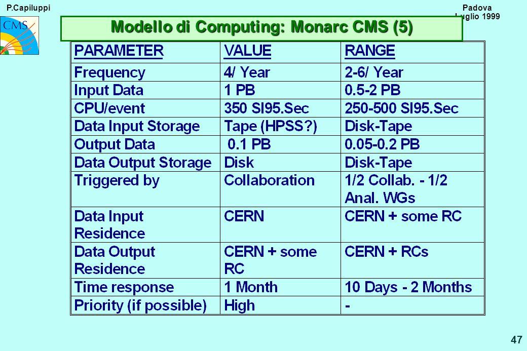 P.Capiluppi 47 Padova Luglio 1999 Modello di Computing: Monarc CMS (5)