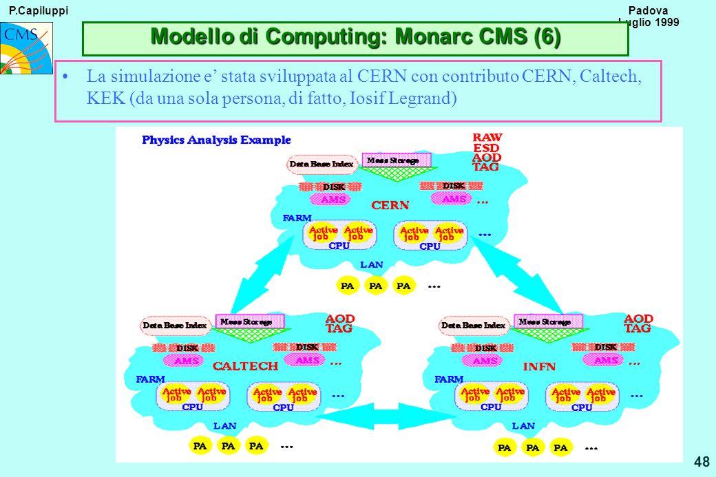 P.Capiluppi 48 Padova Luglio 1999 Modello di Computing: Monarc CMS (6) La simulazione e stata sviluppata al CERN con contributo CERN, Caltech, KEK (da