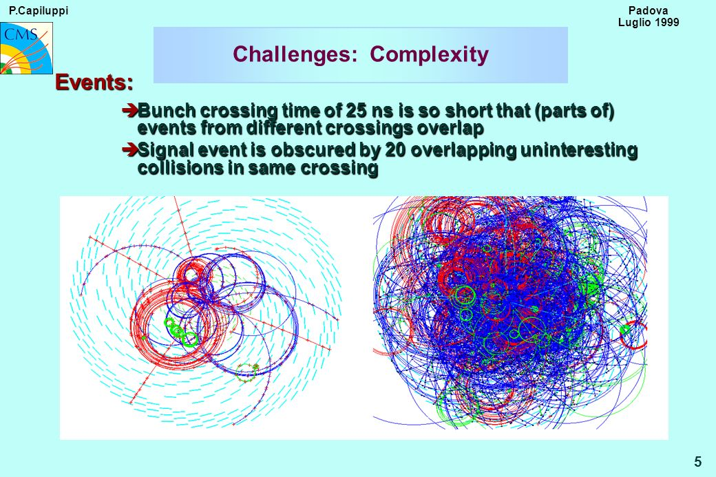 P.Capiluppi 26 Padova Luglio 1999 Supporto Necessario (2) Hardware dedicato CPU di riferimento e base per i Ricercatori CMS Piattaforme di sviluppo CPU power per simulazioni, anche condivise (Condor?) Storage locale e comune (alla collaborazione) Unita di scambio dati… o meglio Network tra tutte le Sezioni coinvolte in CMS (ed il CERN e Centri Regionali) di capacita garantita >155 Mbps.