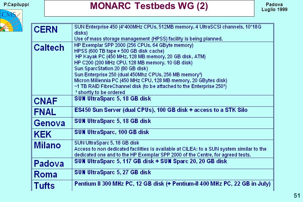 P.Capiluppi 51 Padova Luglio 1999 MONARC Testbeds WG (2)