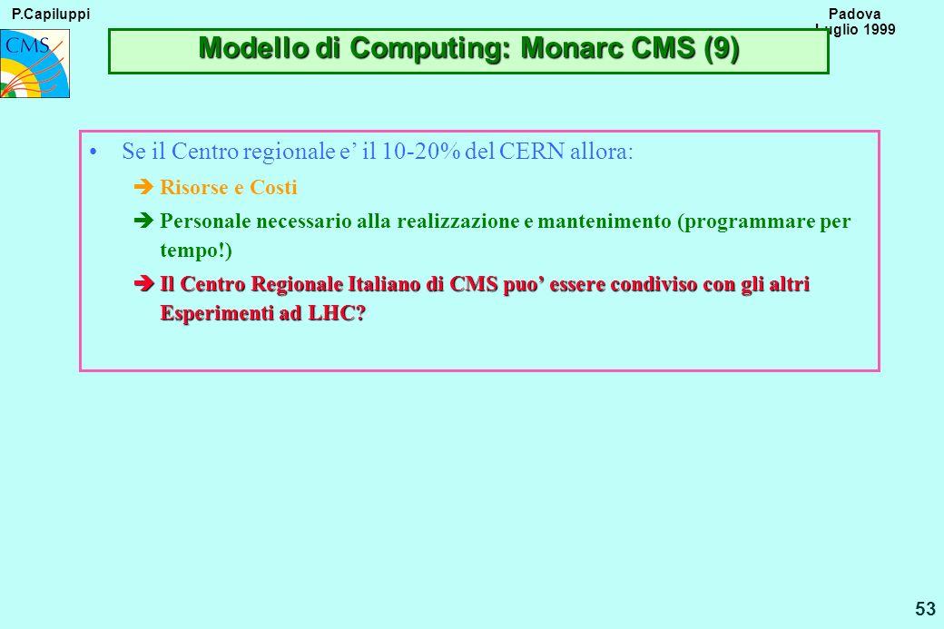 P.Capiluppi 53 Padova Luglio 1999 Modello di Computing: Monarc CMS (9) Se il Centro regionale e il 10-20% del CERN allora: èRisorse e Costi èPersonale
