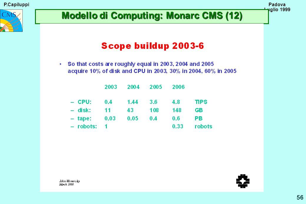 P.Capiluppi 56 Padova Luglio 1999 Modello di Computing: Monarc CMS (12)