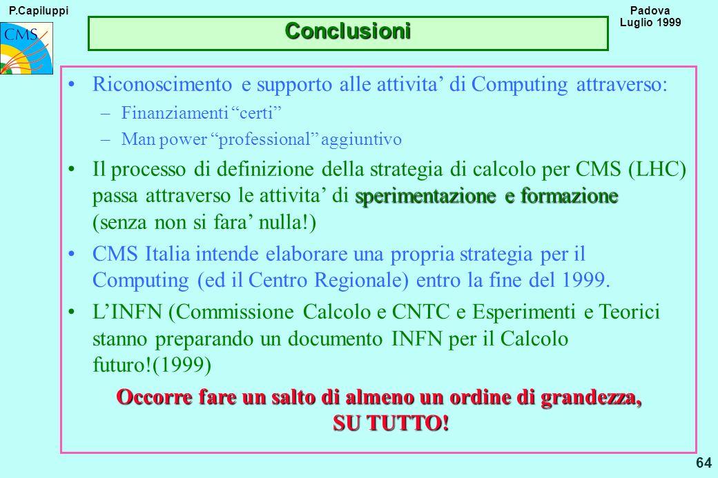 P.Capiluppi 64 Padova Luglio 1999 Conclusioni Riconoscimento e supporto alle attivita di Computing attraverso: –Finanziamenti certi –Man power profess