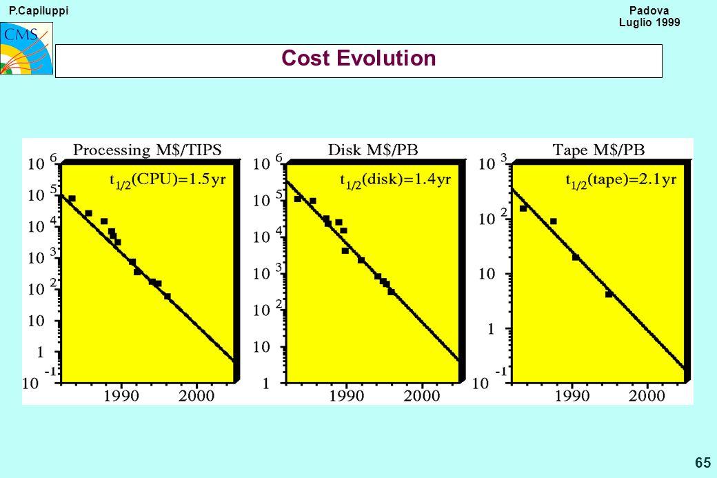 P.Capiluppi 65 Padova Luglio 1999 Cost Evolution