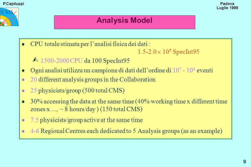 P.Capiluppi 50 Padova Luglio 1999 Modello di Computing: Monarc CMS (8) Test Bed di Monarc tesi a misurare alcuni parametri di prestazioni per la simulazione del Computing Model ad LHC, ma importanti anche per lINFN: –Crescita delle competenze nelle Sezioni sui database ad oggetti distribuiti –Sperimentazione di collaborazioni, tra Sezioni, di risorse comuni e coordinate E il nuovo modo di Distributed Computing che HEP puo creare.