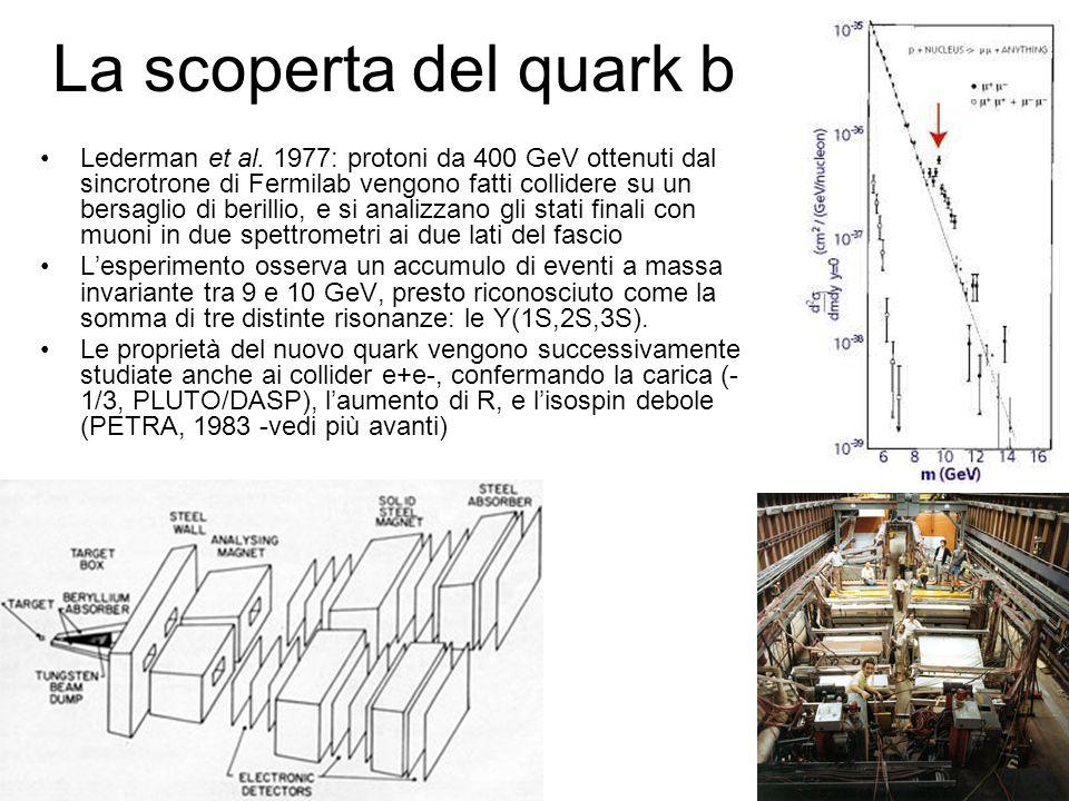 La scoperta del quark b Lederman et al. 1977: protoni da 400 GeV ottenuti dal sincrotrone di Fermilab vengono fatti collidere su un bersaglio di beril