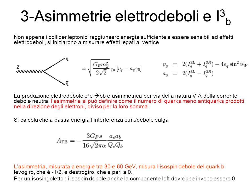 3-Asimmetrie elettrodeboli e I 3 b Non appena i collider leptonici raggiunsero energia sufficiente a essere sensibili ad effetti elettrodeboli, si ini