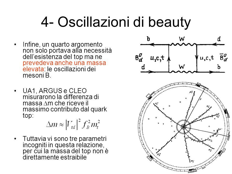 4- Oscillazioni di beauty Infine, un quarto argomento non solo portava alla necessità dellesistenza del top ma ne prevedeva anche una massa elevata: l