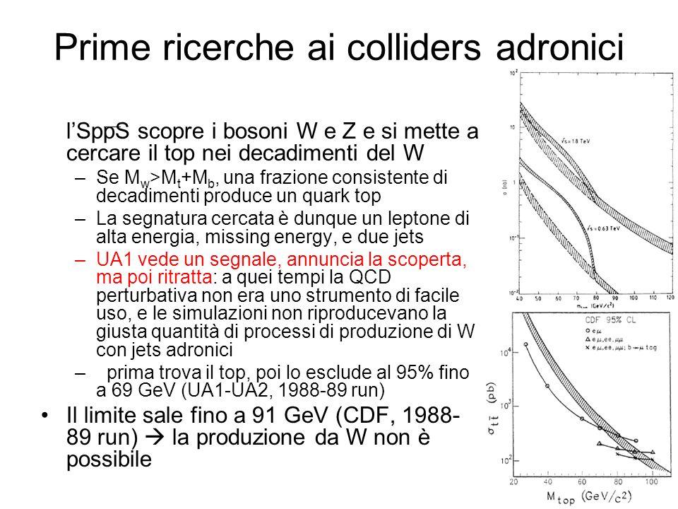 Prime ricerche ai colliders adronici lSppS scopre i bosoni W e Z e si mette a cercare il top nei decadimenti del W –Se M w >M t +M b, una frazione con