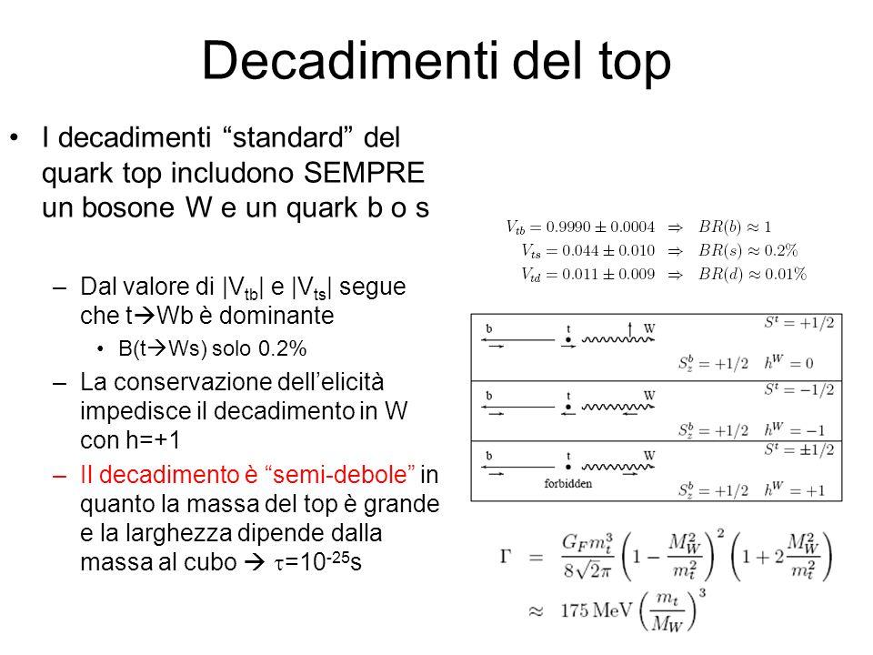 Decadimenti del top I decadimenti standard del quark top includono SEMPRE un bosone W e un quark b o s –Dal valore di |V tb | e |V ts | segue che t Wb