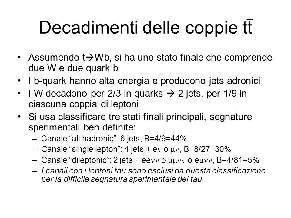 Decadimenti delle coppie tt Assumendo t Wb, si ha uno stato finale che comprende due W e due quark b I b-quark hanno alta energia e producono jets adr