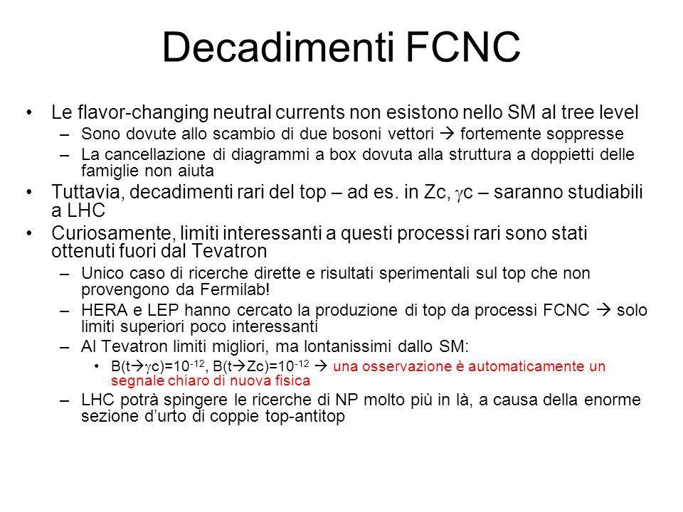 Decadimenti FCNC Le flavor-changing neutral currents non esistono nello SM al tree level –Sono dovute allo scambio di due bosoni vettori fortemente so