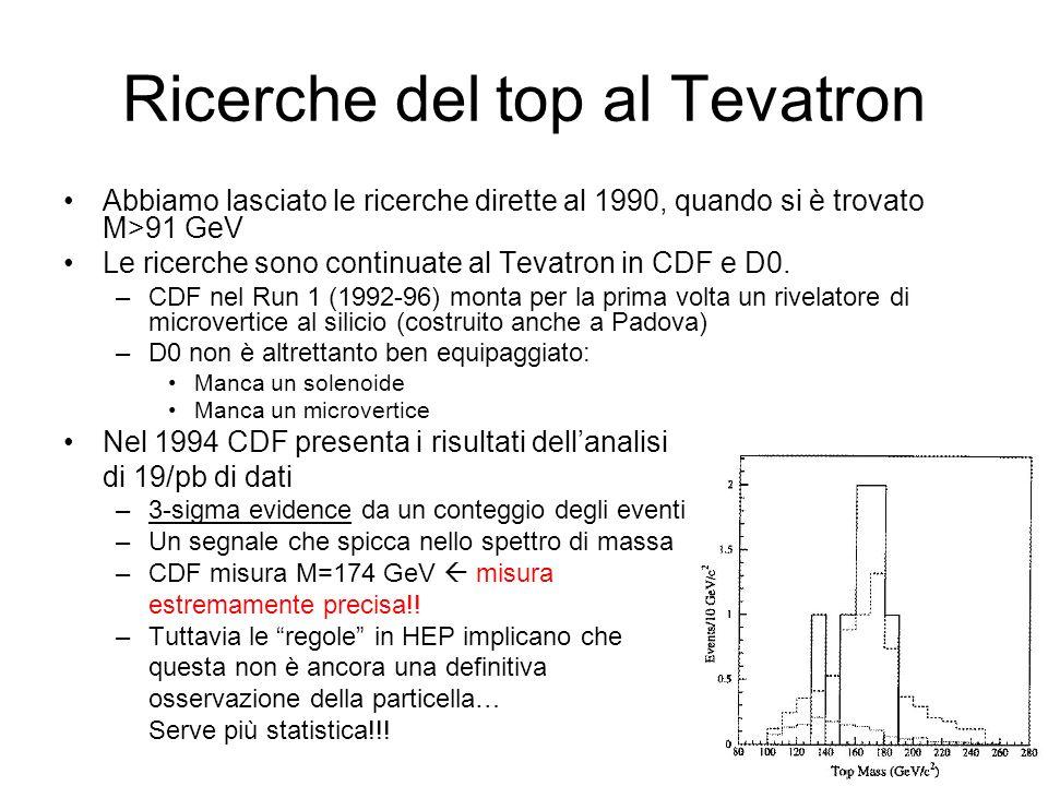 Ricerche del top al Tevatron Abbiamo lasciato le ricerche dirette al 1990, quando si è trovato M>91 GeV Le ricerche sono continuate al Tevatron in CDF