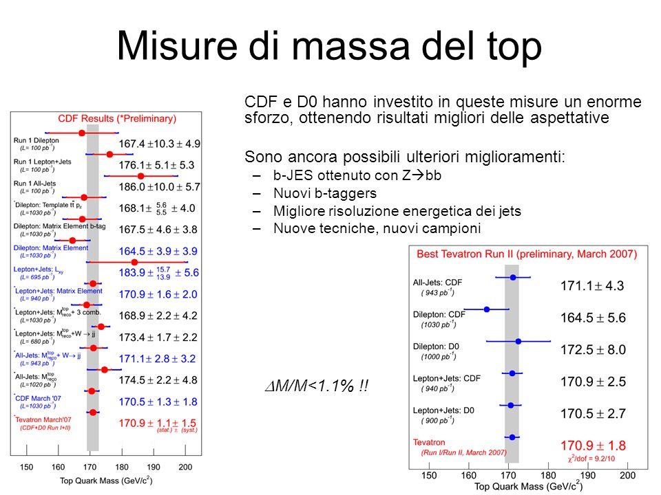 Misure di massa del top CDF e D0 hanno investito in queste misure un enorme sforzo, ottenendo risultati migliori delle aspettative Sono ancora possibi