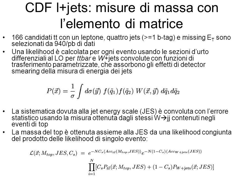 CDF l+jets: misure di massa con lelemento di matrice 166 candidati tt con un leptone, quattro jets (>=1 b-tag) e missing E T sono selezionati da 940/p