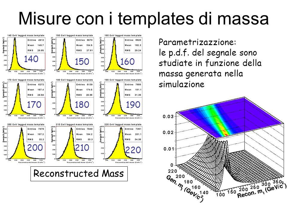 Misure con i templates di massa 140 150160 190180170 200210 220 Parametrizazzione: le p.d.f. del segnale sono studiate in funzione della massa generat