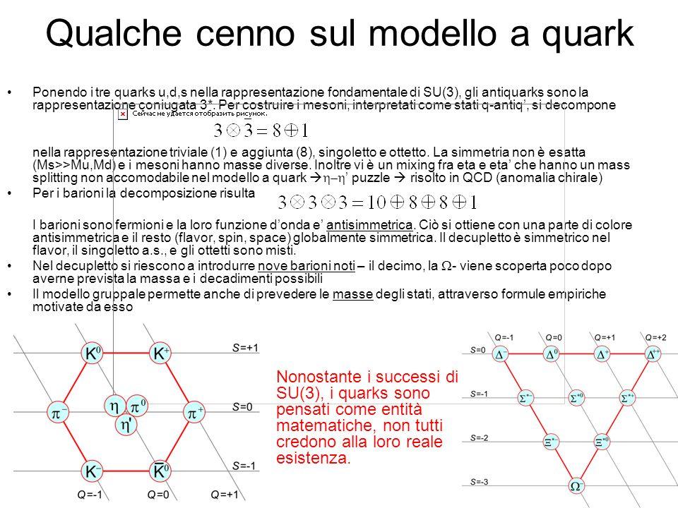Qualche cenno sul modello a quark Ponendo i tre quarks u,d,s nella rappresentazione fondamentale di SU(3), gli antiquarks sono la rappresentazione con