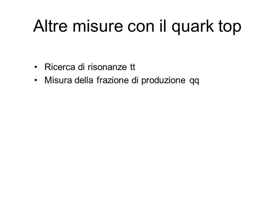Altre misure con il quark top Ricerca di risonanze tt Misura della frazione di produzione qq