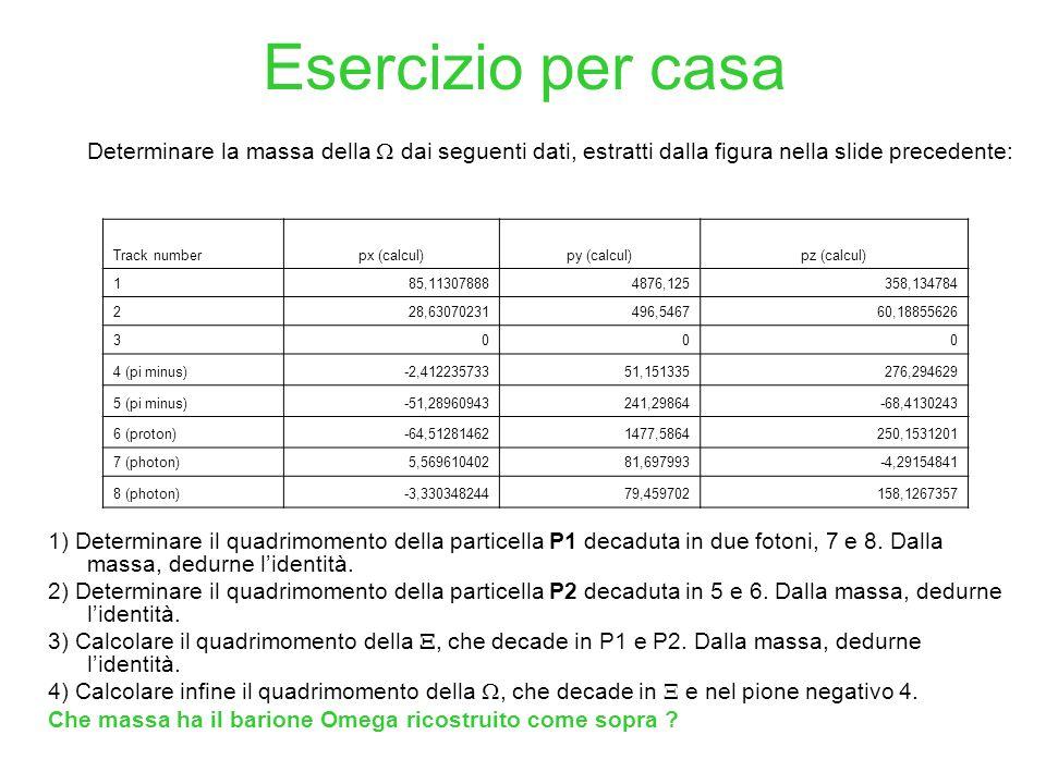 Esercizio per casa Determinare la massa della dai seguenti dati, estratti dalla figura nella slide precedente: 1) Determinare il quadrimomento della p