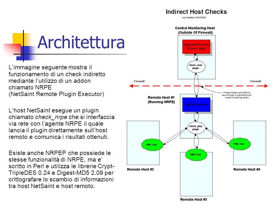 Architettura Limmagine seguente mostra il funzionamento di un check indiretto mediante lutilizzo di un addon chiamato NRPE (NetSaint Remote Plugin Exe