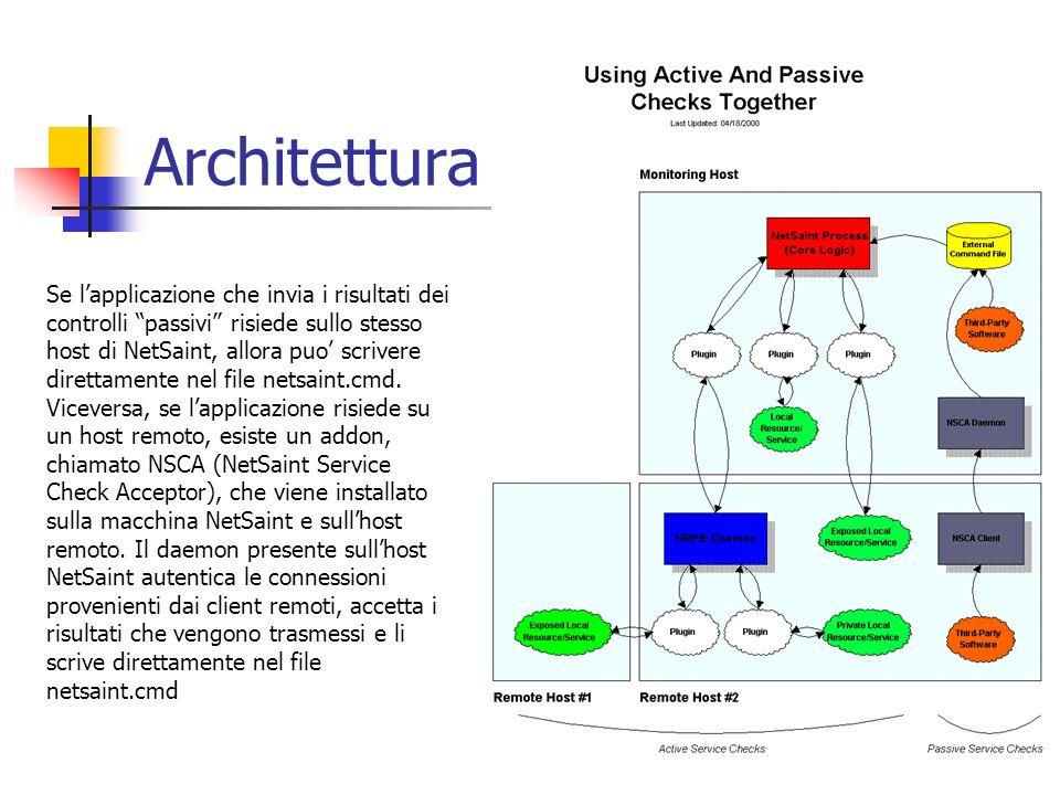 Architettura Se lapplicazione che invia i risultati dei controlli passivi risiede sullo stesso host di NetSaint, allora puo scrivere direttamente nel