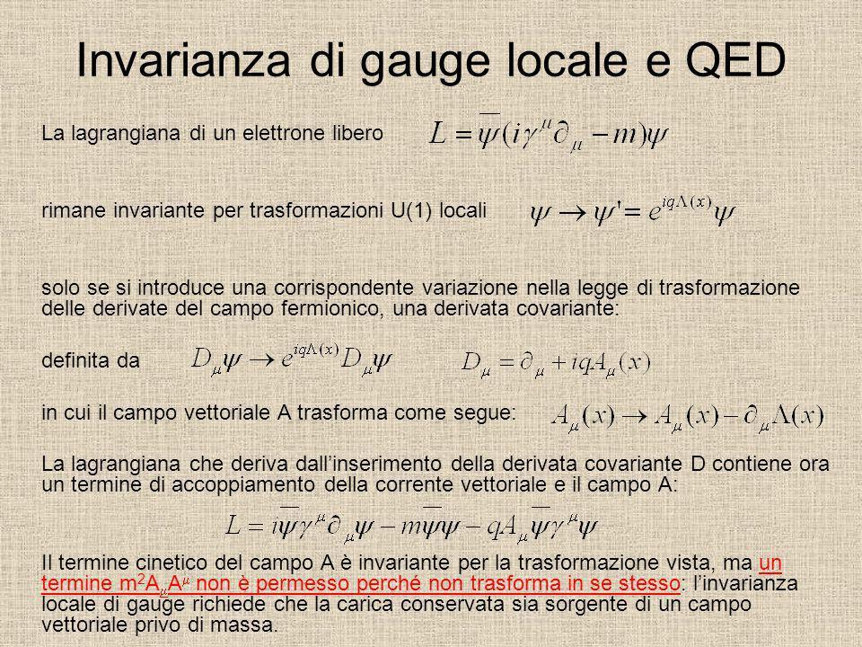 Invarianza di gauge locale e QED La lagrangiana di un elettrone libero rimane invariante per trasformazioni U(1) locali solo se si introduce una corri