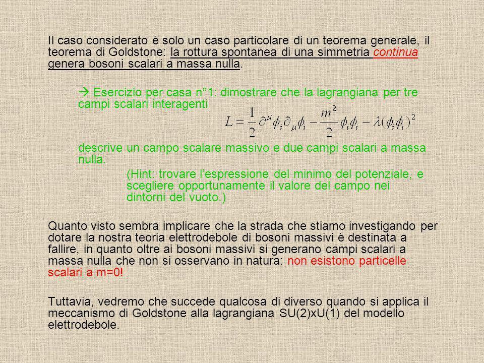 Il caso considerato è solo un caso particolare di un teorema generale, il teorema di Goldstone: la rottura spontanea di una simmetria continua genera