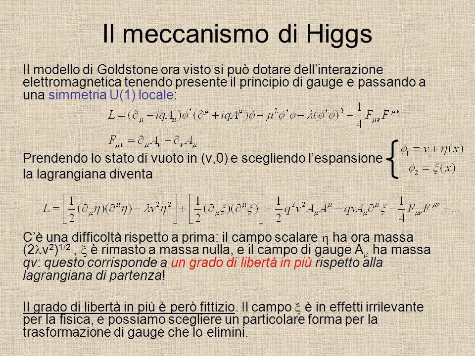 Il meccanismo di Higgs Il modello di Goldstone ora visto si può dotare dellinterazione elettromagnetica tenendo presente il principio di gauge e passa