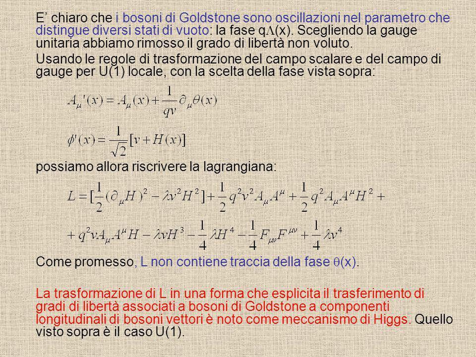 E chiaro che i bosoni di Goldstone sono oscillazioni nel parametro che distingue diversi stati di vuoto: la fase q (x). Scegliendo la gauge unitaria a