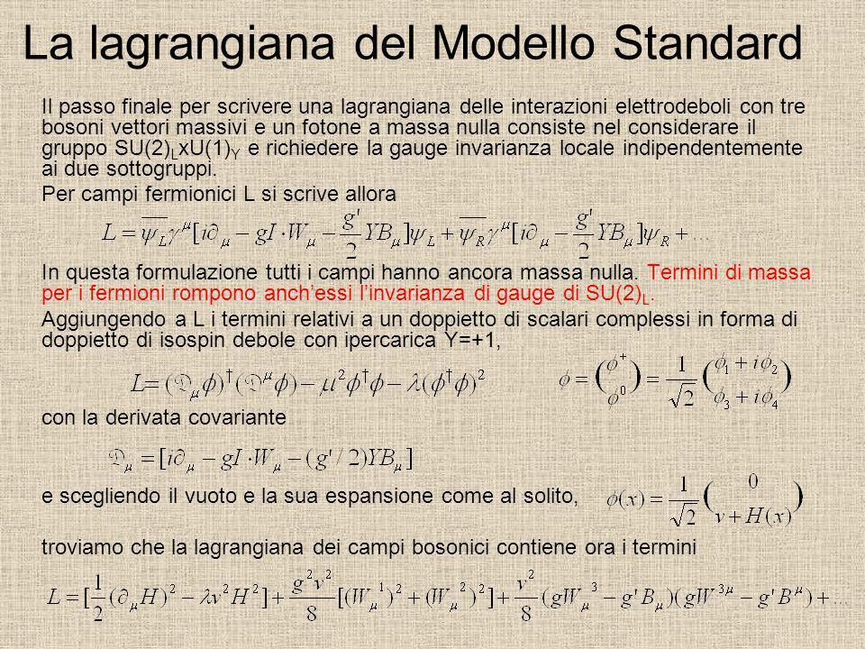 La lagrangiana del Modello Standard Il passo finale per scrivere una lagrangiana delle interazioni elettrodeboli con tre bosoni vettori massivi e un f