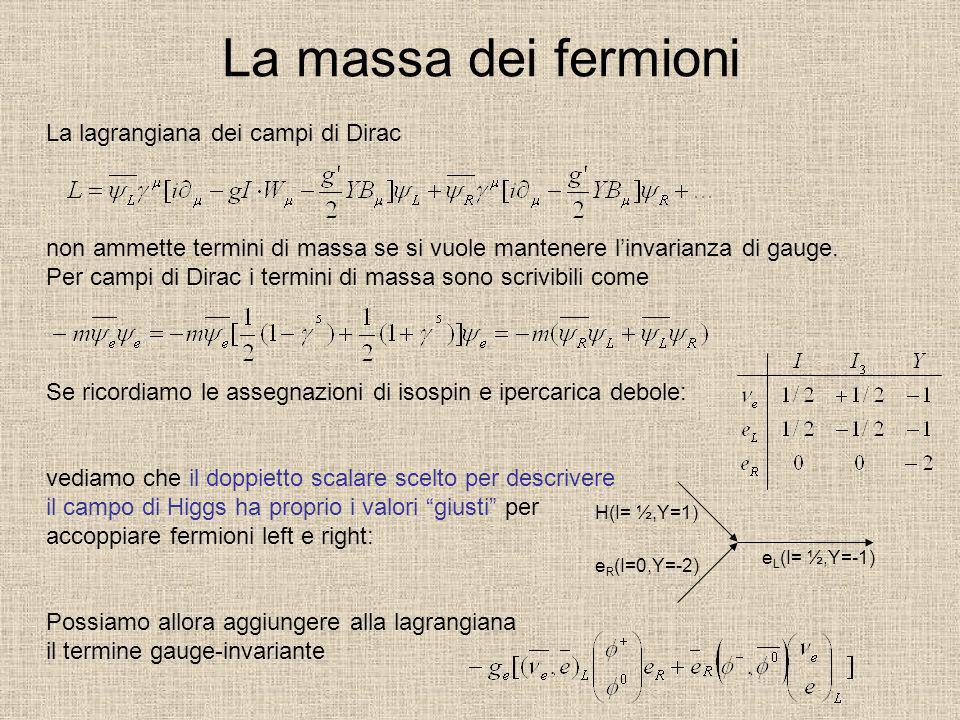 La massa dei fermioni La lagrangiana dei campi di Dirac non ammette termini di massa se si vuole mantenere linvarianza di gauge. Per campi di Dirac i