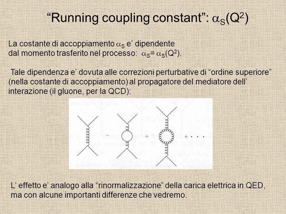 La costante di accoppiamento S e dipendente dal momento trasferito nel processo: S = S (Q 2 ). Tale dipendenza e dovuta alle correzioni perturbative d