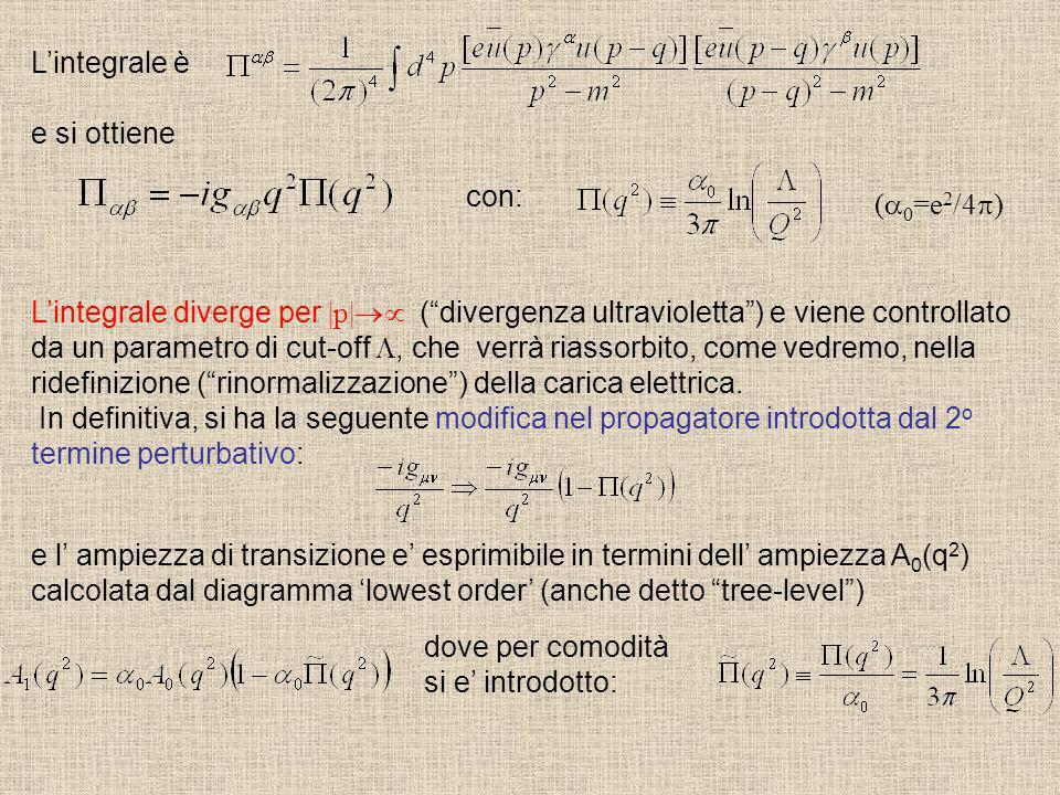 Lintegrale è e si ottiene con: ( 0 =e 2 /4 ) Lintegrale diverge per |p| (divergenza ultravioletta) e viene controllato da un parametro di cut-off, che