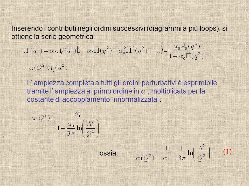 Inserendo i contributi negli ordini successivi (diagrammi a più loops), si ottiene la serie geometrica: L ampiezza completa a tutti gli ordini perturb
